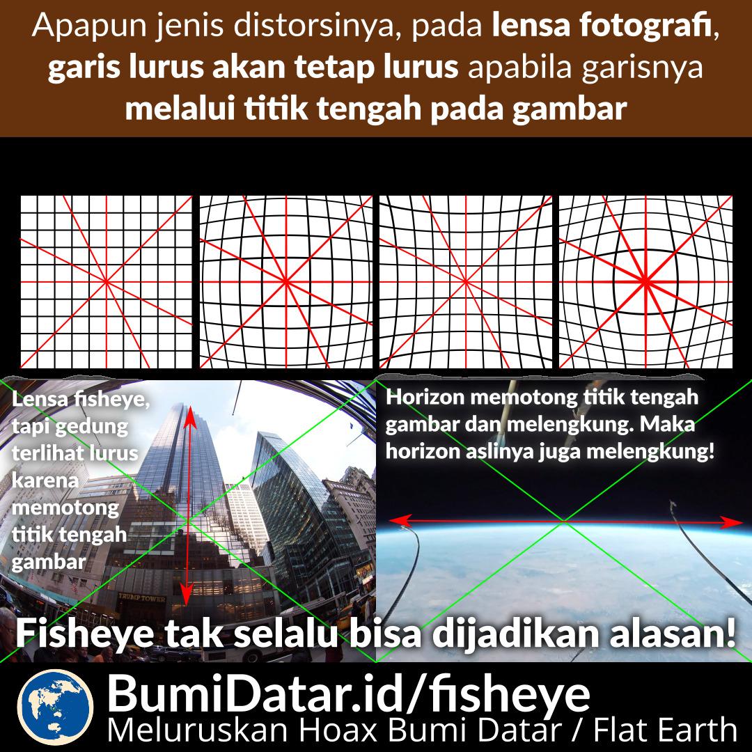 87 Gambar Awan Fisheye